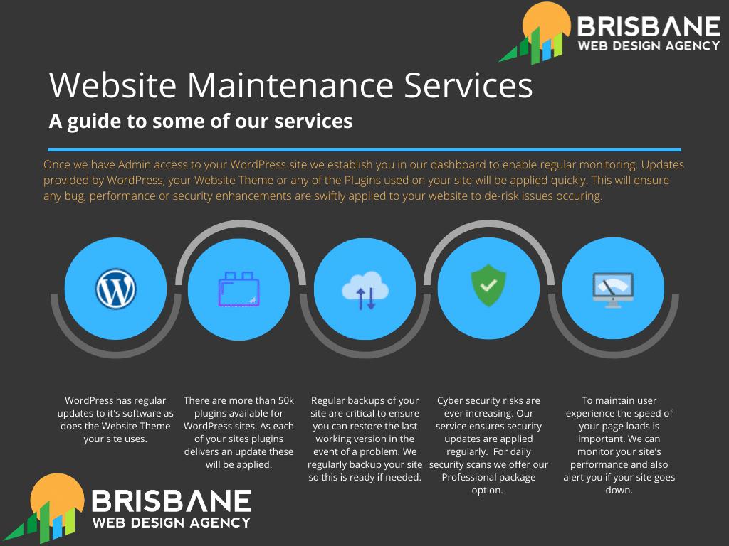 affordable web development Brisbane