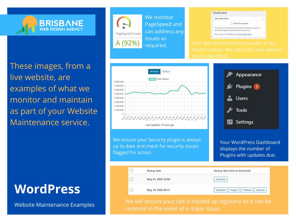 cheap prepaid developer support services in Brisbane
